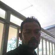 wahirjamalatgmailcom's profile photo