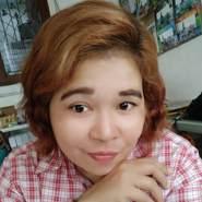 nelcyb14's profile photo
