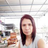 user_ve0112's profile photo