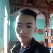 minhh1079's profile photo