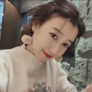 gaoyu076's profile photo