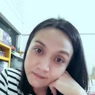 riya_gio's profile photo