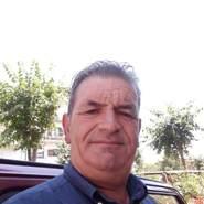 giovannib204's profile photo
