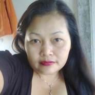 duyj378's profile photo