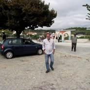 fernandot518's profile photo