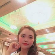 phuongnguyen98ly's profile photo