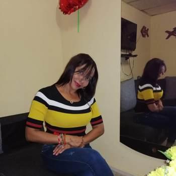 marisa301_Panama_Single_Female