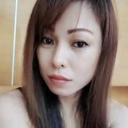 jhazzie_1106's profile photo