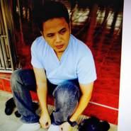 chitisans's profile photo