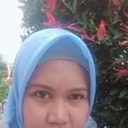 widiar4's profile photo