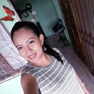 solrojas1415's profile photo