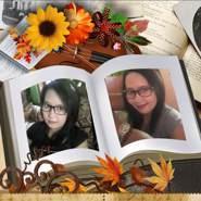 putrik71's profile photo