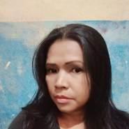 sria498's profile photo