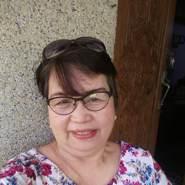 marcianad16's profile photo