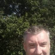 stuartr11's profile photo