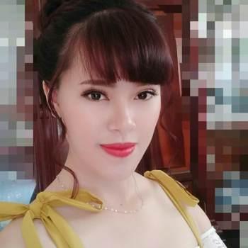hoat501_Ha Noi_Egyedülálló_Nő
