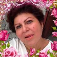 mineg064's profile photo
