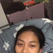 ann163's profile photo