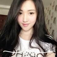 nganh380's profile photo