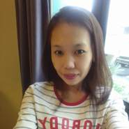 ikar471's profile photo