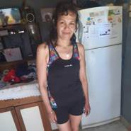 Elii2675's profile photo