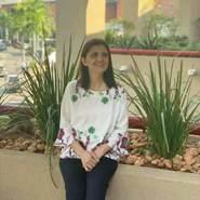veronika299's profile photo