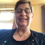 aafkeu's profile photo