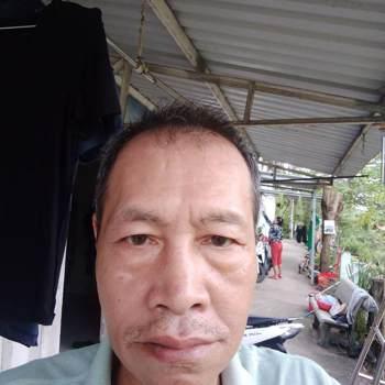 thuv375_Ho Chi Minh_Kawaler/Panna_Mężczyzna