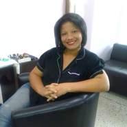 ludisf2's profile photo