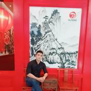 sangn064's profile photo