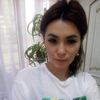 aynura49_Almaty Oblysy_Singur_Doamna
