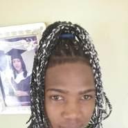 migueg22's profile photo