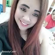 nenengm3's profile photo