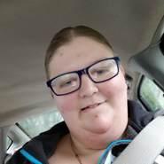 annaw895's profile photo