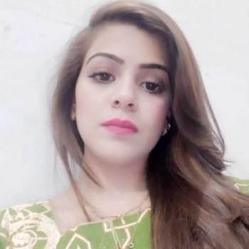 iyaza504_Punjab_Single_Female