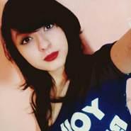 harukan3's profile photo