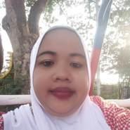 centinib's profile photo