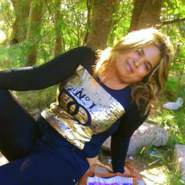 cari668's profile photo