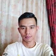 anggap462's profile photo