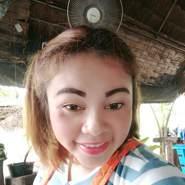 rencontres Khon Kaen