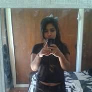 lu21mendo2019's profile photo
