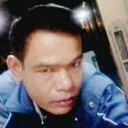 tunk980's profile photo