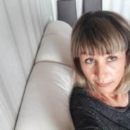 user_pw01753's profile photo