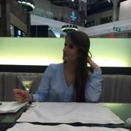 cianna33's profile photo