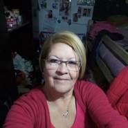 carmeno91's profile photo