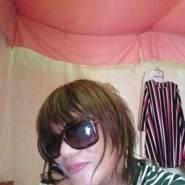 bethd259's profile photo