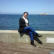 gloriad101's profile photo