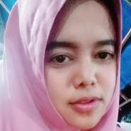 ayujak's profile photo