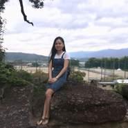 thaon248's profile photo