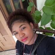 yesicaf21's profile photo